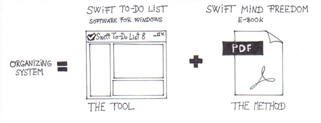 Software Tool And Method